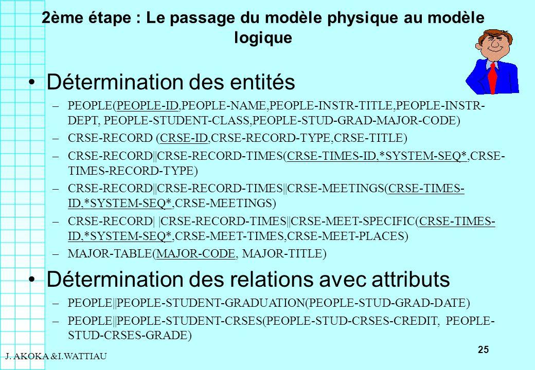 2ème étape : Le passage du modèle physique au modèle logique