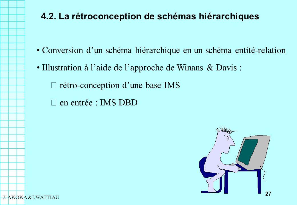 4.2. La rétroconception de schémas hiérarchiques
