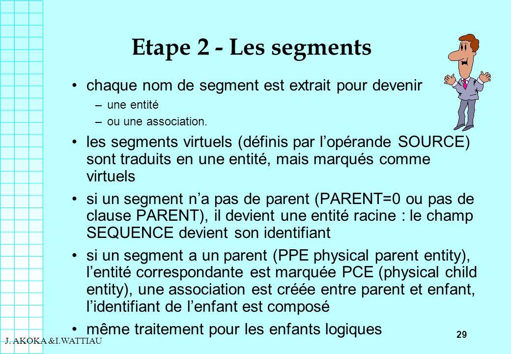 Etape 2 - Les segments chaque nom de segment est extrait pour devenir
