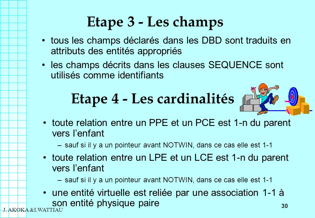 Etape 4 - Les cardinalités