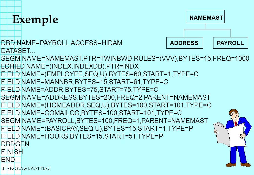 Exemple DBD NAME=PAYROLL,ACCESS=HIDAM DATASET...