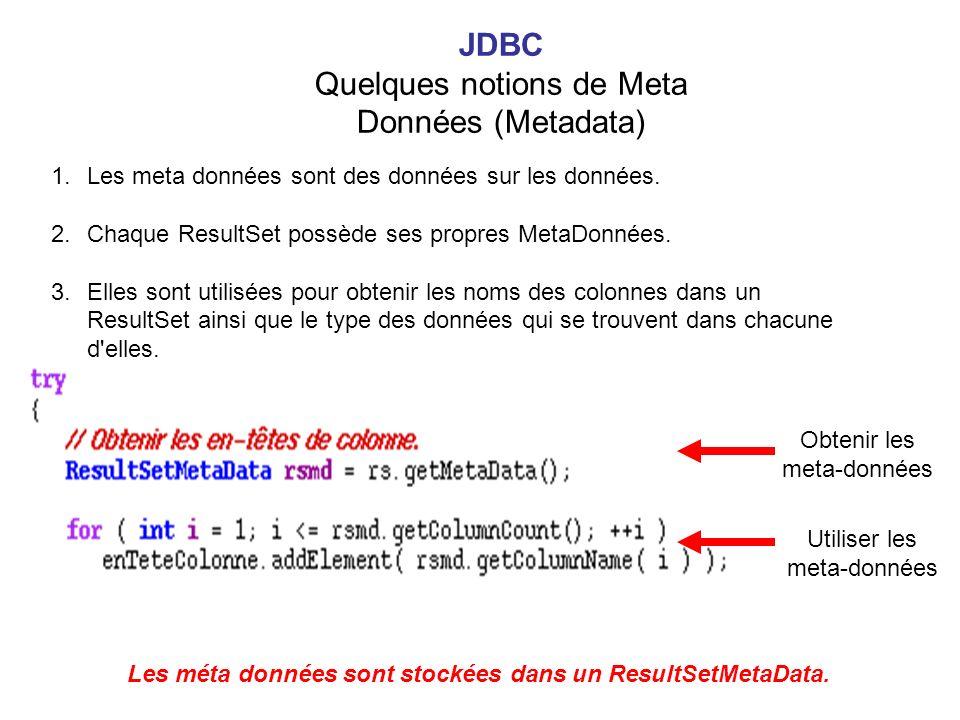 Quelques notions de Meta Données (Metadata)