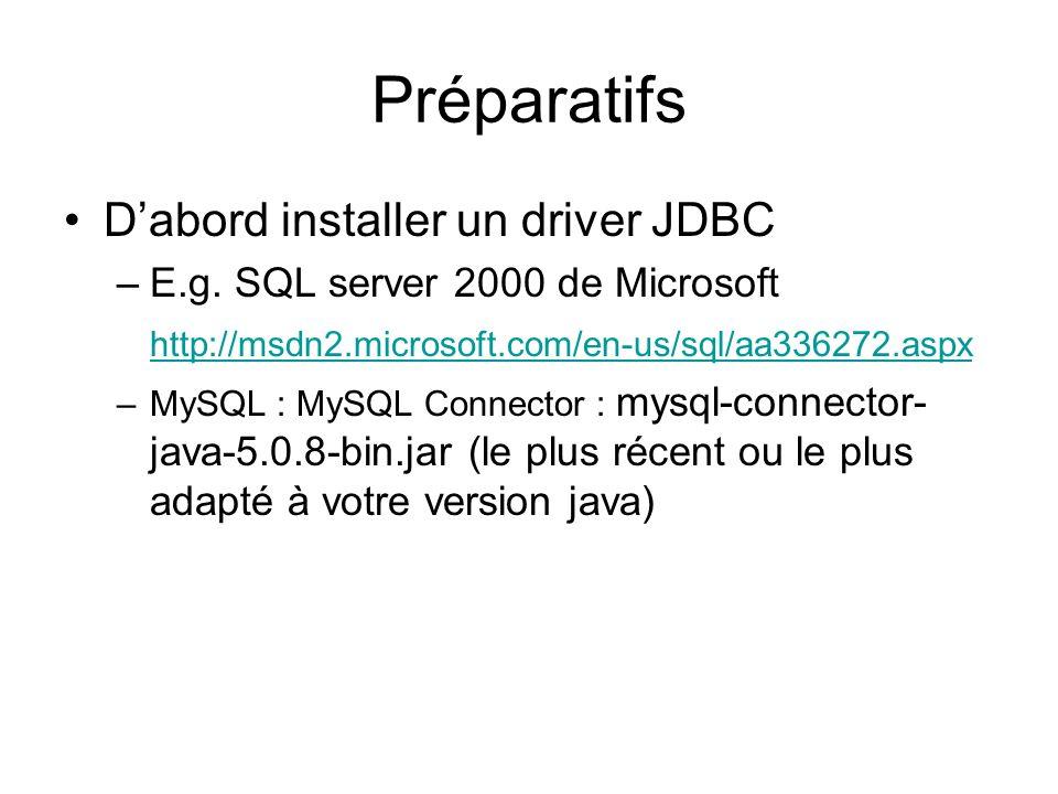Préparatifs D'abord installer un driver JDBC