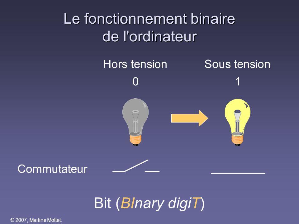 Le fonctionnement binaire de l ordinateur