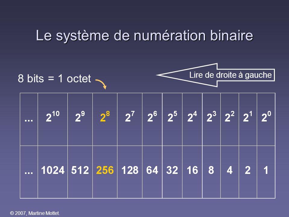 Le système de numération binaire