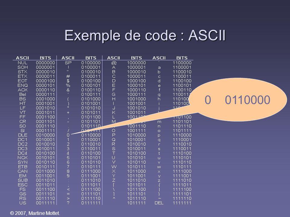Exemple de code : ASCII 0 0110000