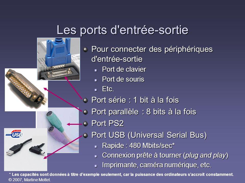 Les ports d entrée-sortie