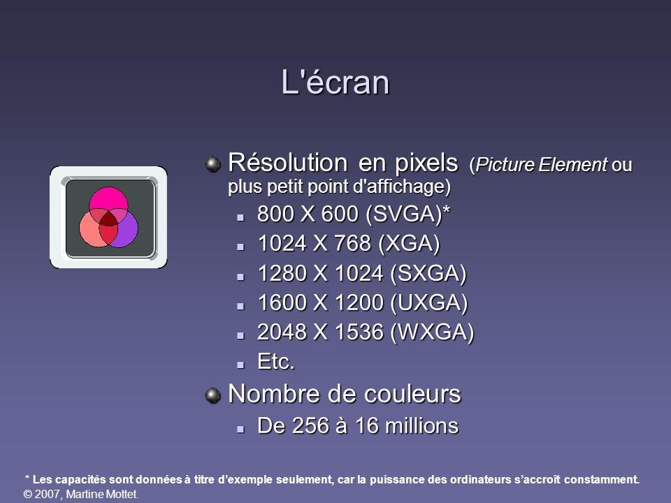 L écran Résolution en pixels (Picture Element ou plus petit point d affichage) 800 X 600 (SVGA)* 1024 X 768 (XGA)