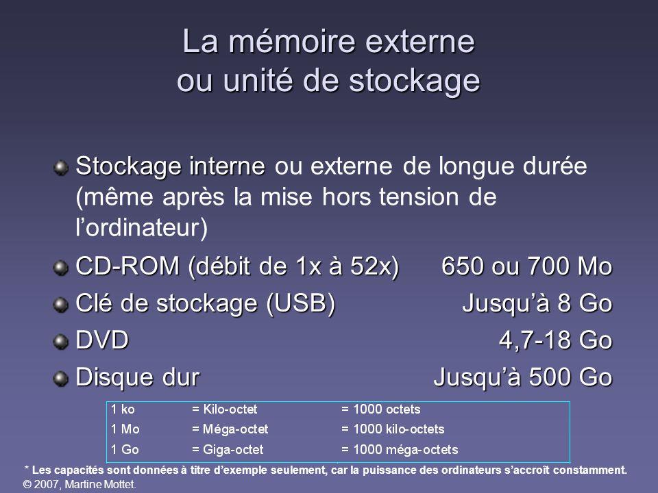 La mémoire externe ou unité de stockage