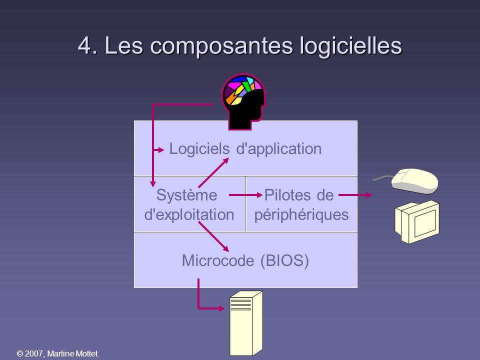 4. Les composantes logicielles