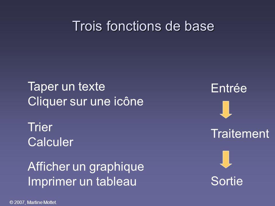 Trois fonctions de base