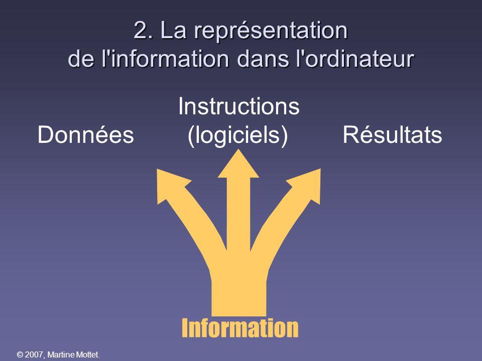 2. La représentation de l information dans l ordinateur