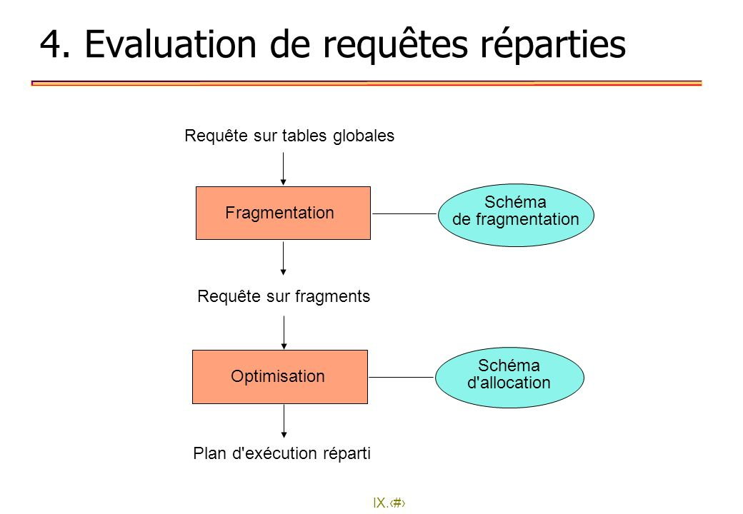 4. Evaluation de requêtes réparties