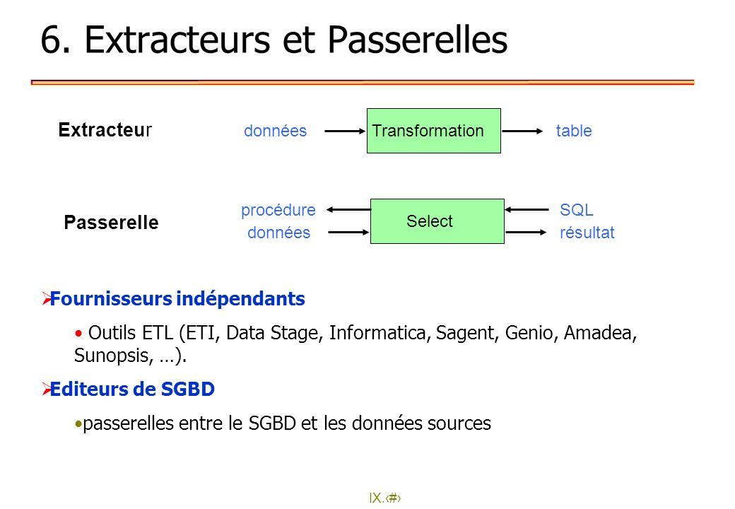 6. Extracteurs et Passerelles
