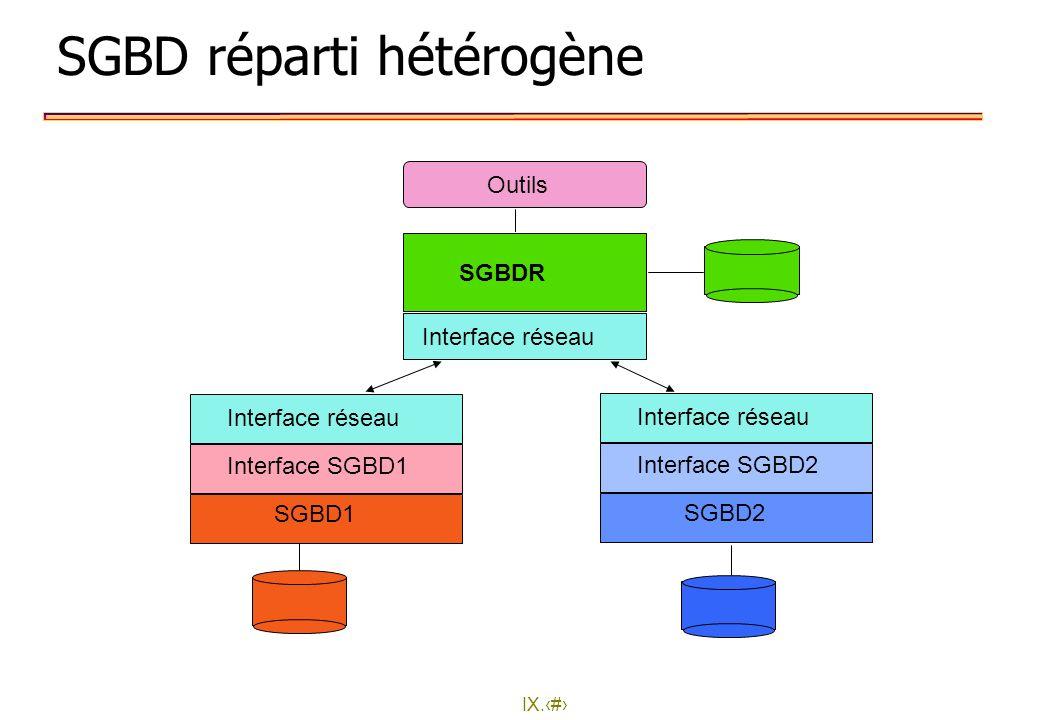 SGBD réparti hétérogène
