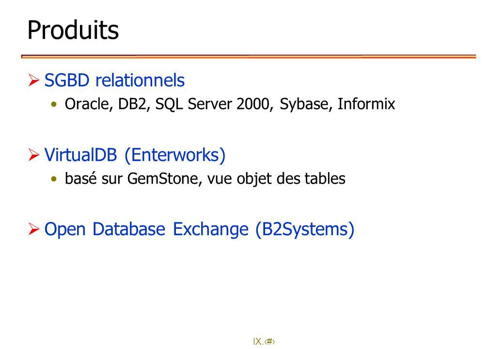 Produits SGBD relationnels VirtualDB (Enterworks)