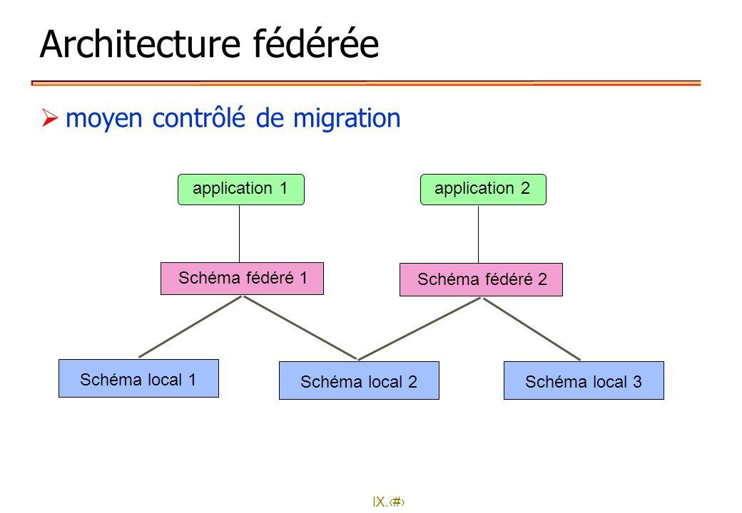 Architecture fédérée moyen contrôlé de migration application 1