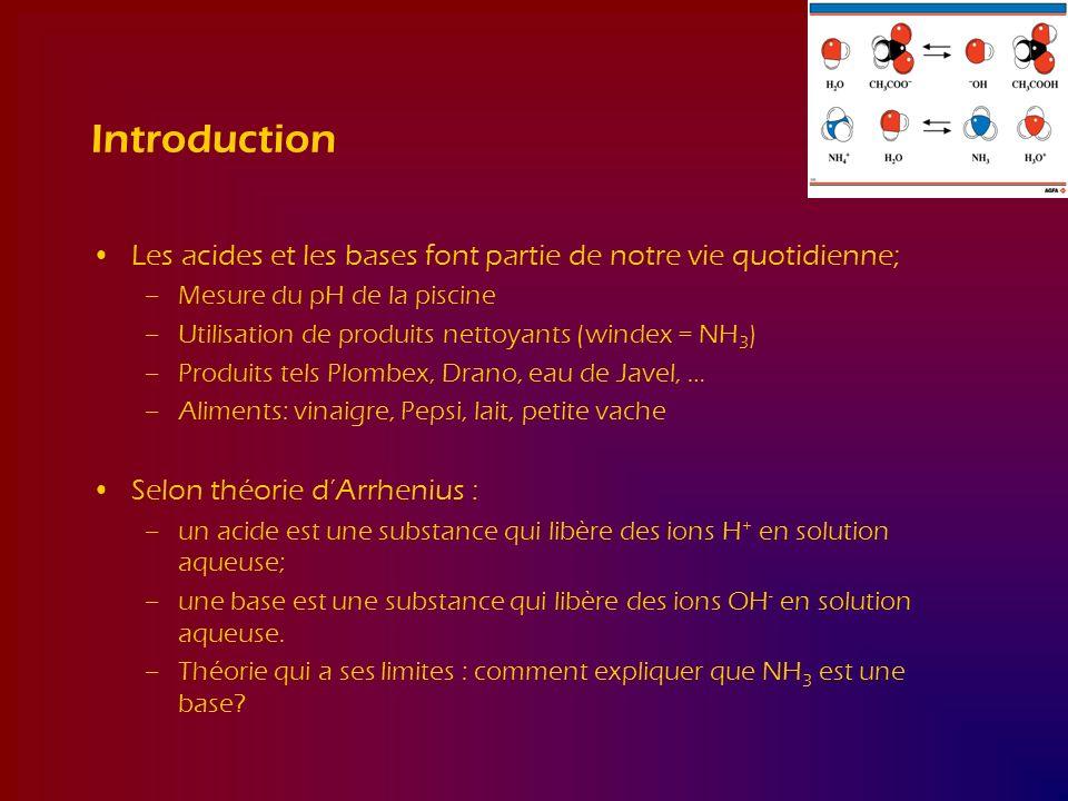 Introduction Les acides et les bases font partie de notre vie quotidienne; Mesure du pH de la piscine.