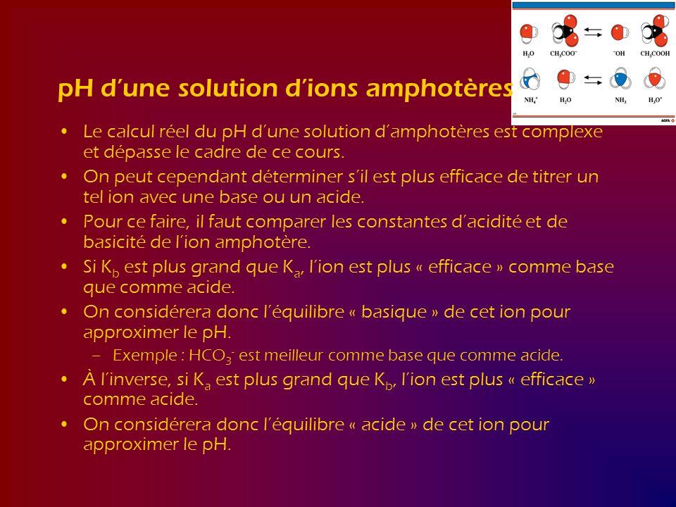 pH d'une solution d'ions amphotères