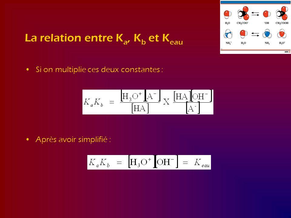 La relation entre Ka, Kb et Keau