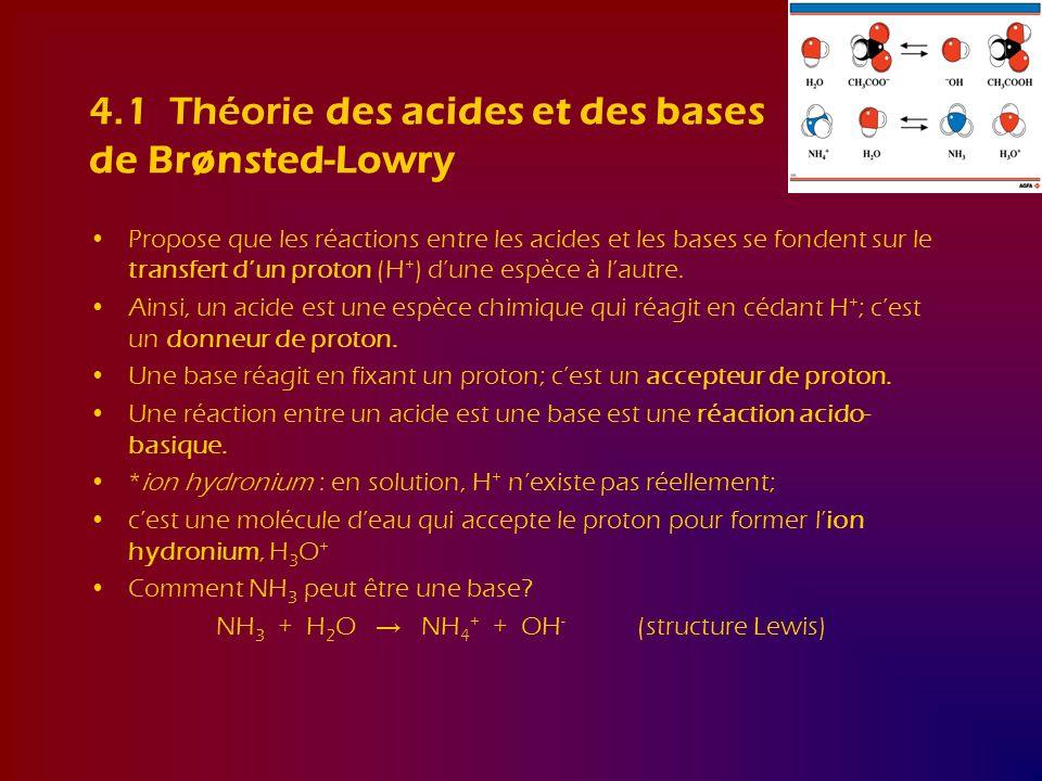 4.1 Théorie des acides et des bases de Brønsted-Lowry