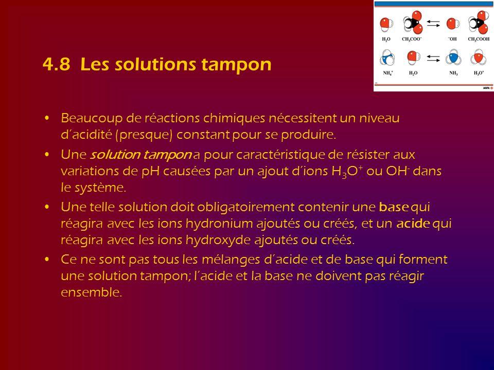 4.8 Les solutions tampon Beaucoup de réactions chimiques nécessitent un niveau d'acidité (presque) constant pour se produire.