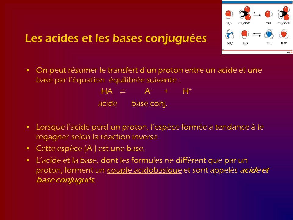 Les acides et les bases conjuguées