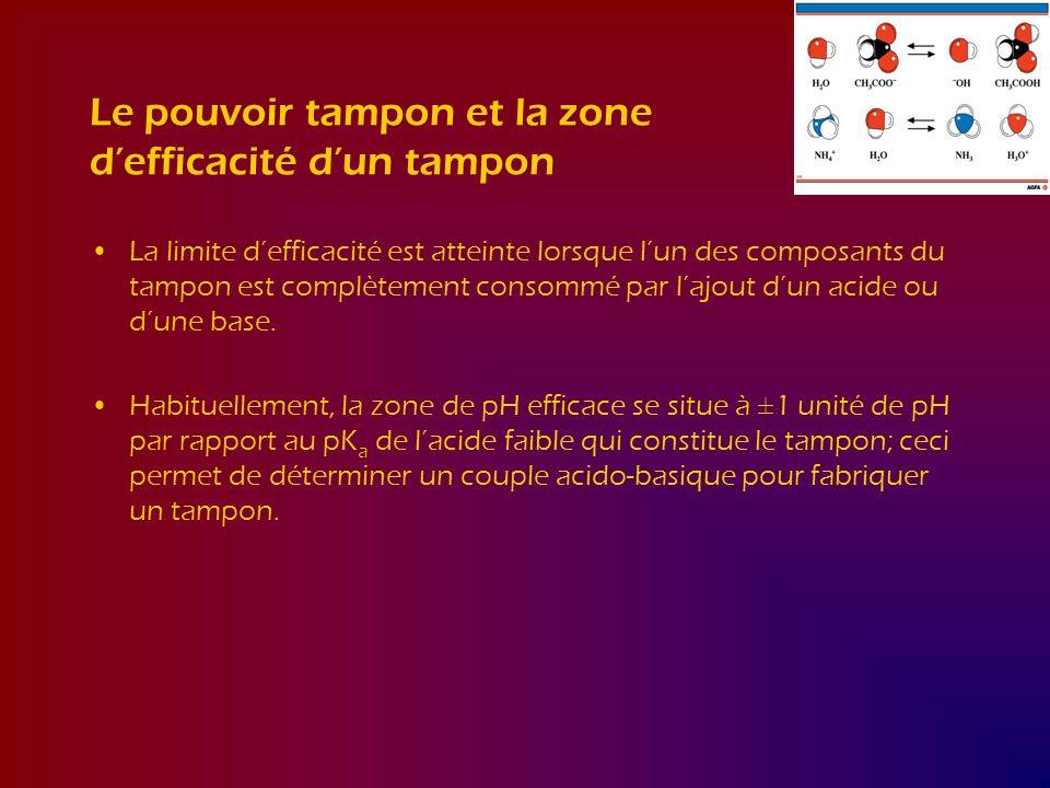 Le pouvoir tampon et la zone d'efficacité d'un tampon