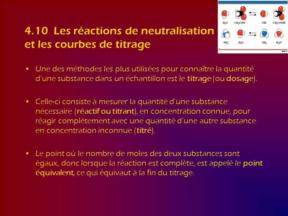 4.10 Les réactions de neutralisation et les courbes de titrage