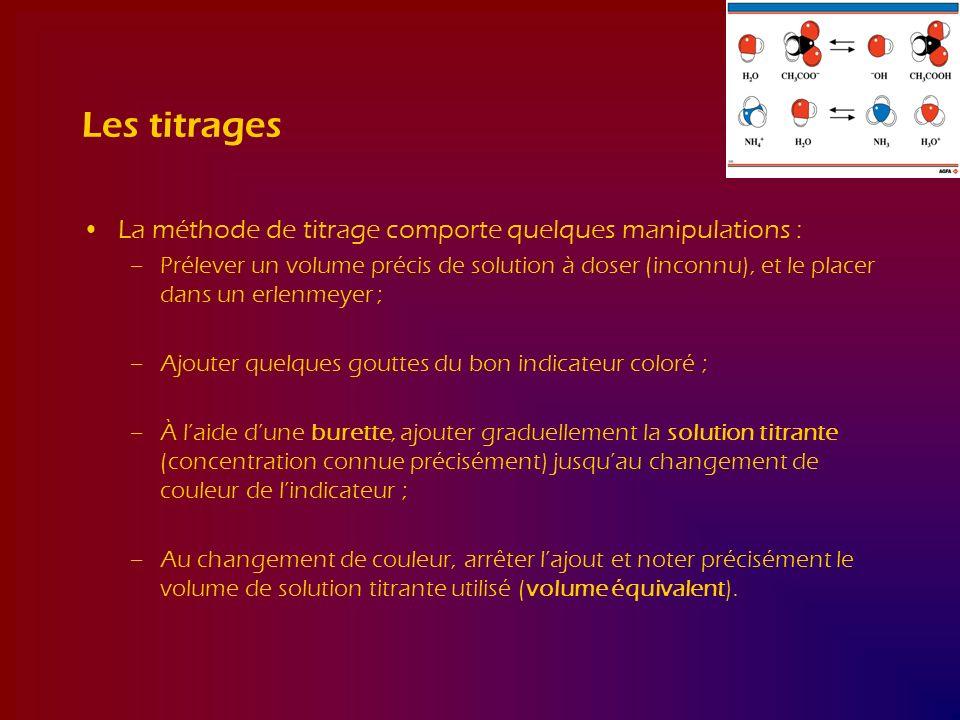 Les titrages La méthode de titrage comporte quelques manipulations :