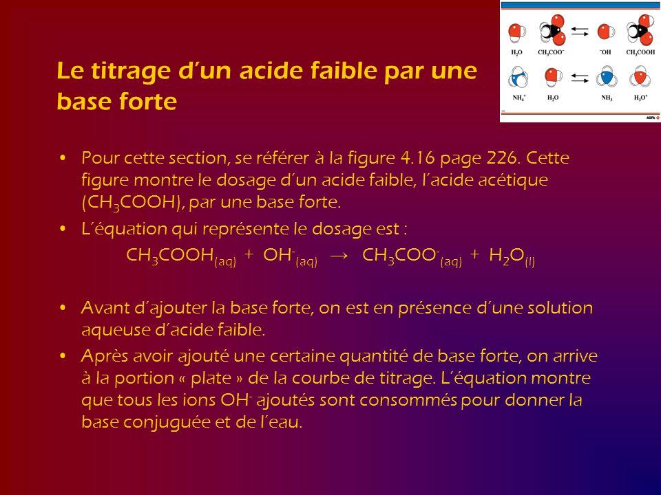 Le titrage d'un acide faible par une base forte