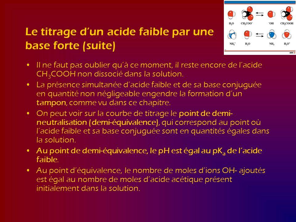 Le titrage d'un acide faible par une base forte (suite)