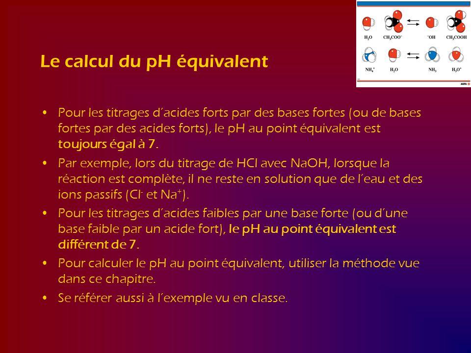 Le calcul du pH équivalent
