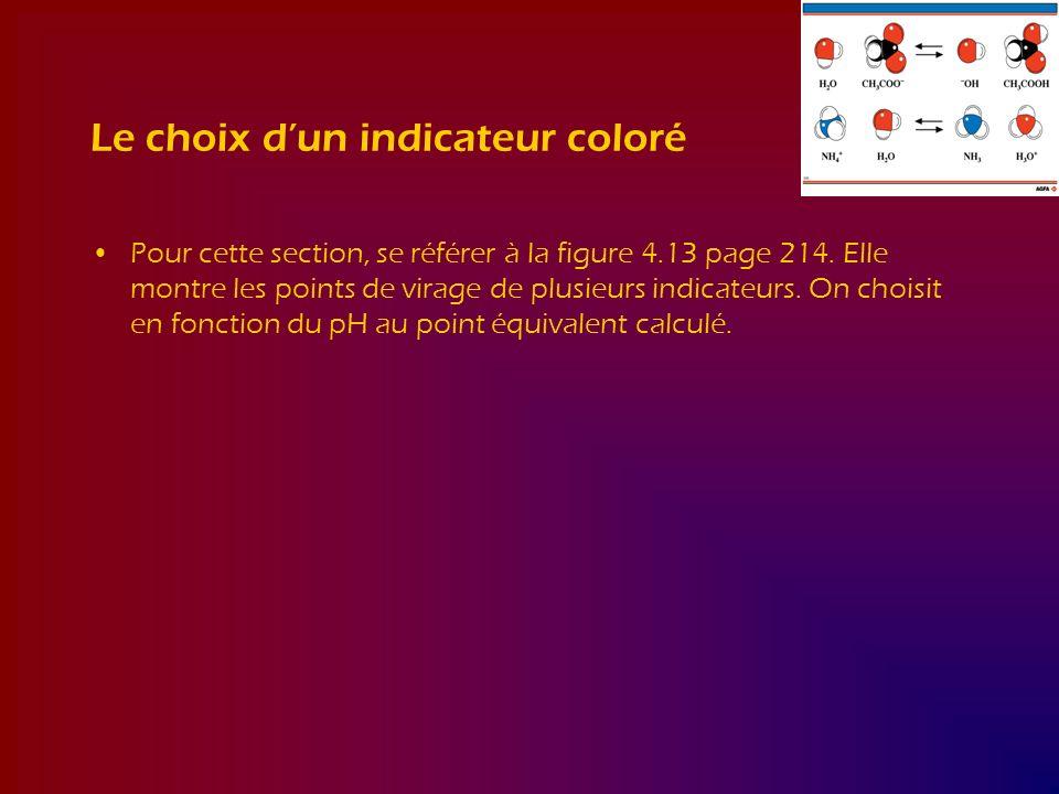 Le choix d'un indicateur coloré