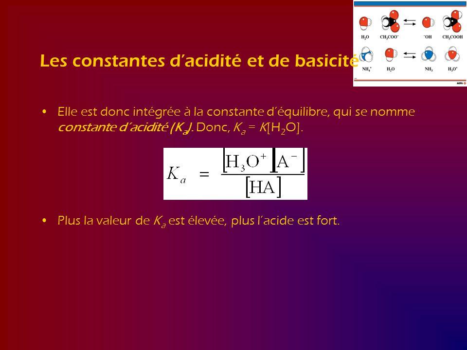 Les constantes d'acidité et de basicité