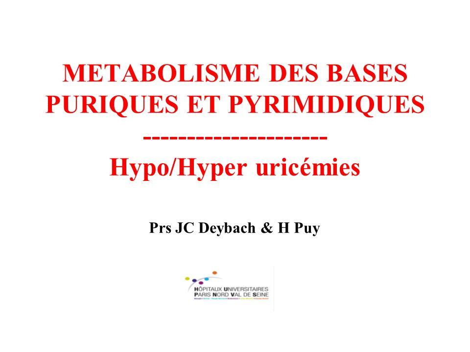 METABOLISME DES BASES PURIQUES ET PYRIMIDIQUES --------------------- Hypo/Hyper uricémies