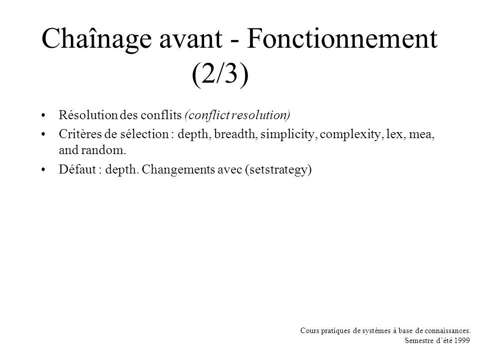 Chaînage avant - Fonctionnement (2/3)