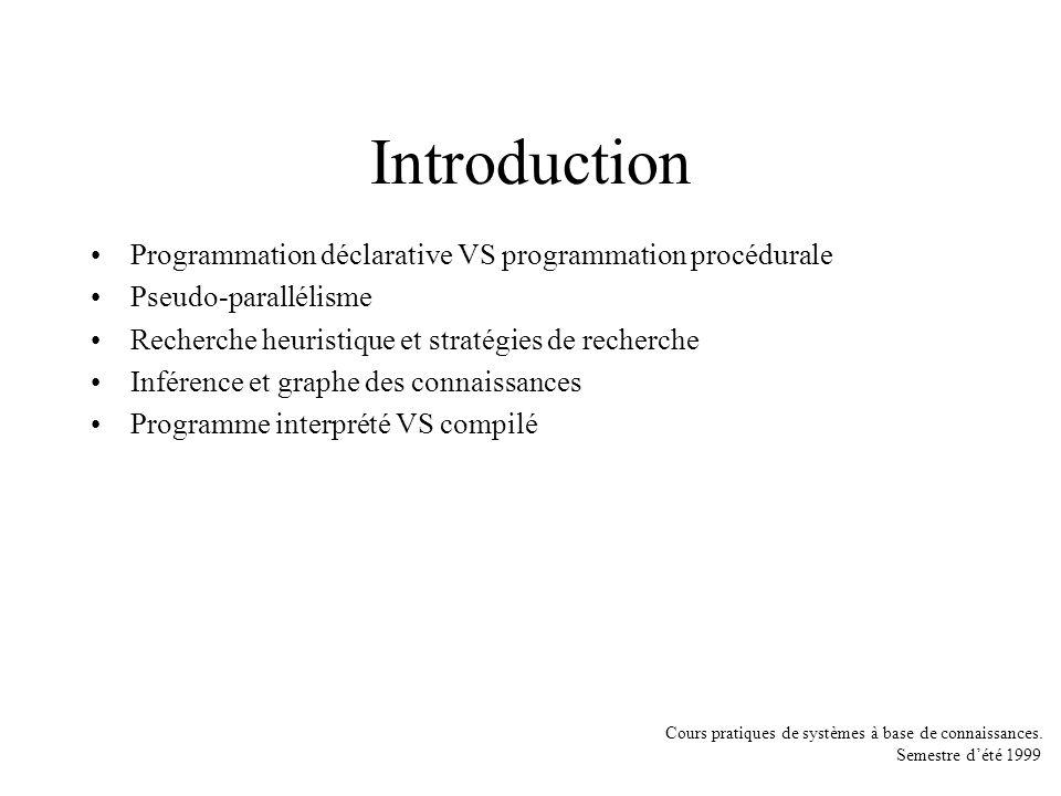 Introduction Programmation déclarative VS programmation procédurale