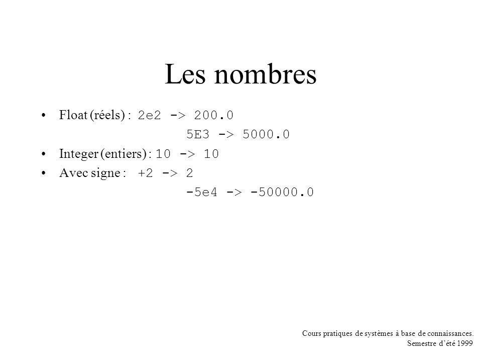 Les nombres Float (réels) : 2e2 -> 200.0 5E3 -> 5000.0