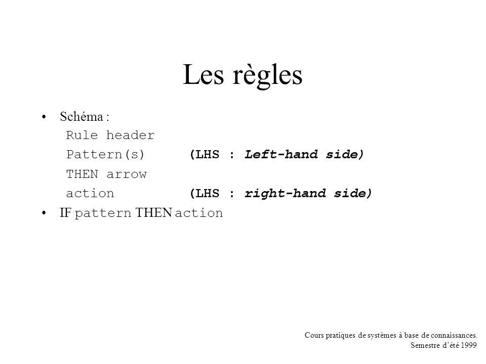 Les règles Schéma : Rule header Pattern(s) (LHS : Left-hand side)