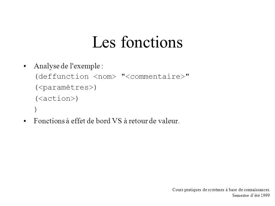 Les fonctions Analyse de l exemple :