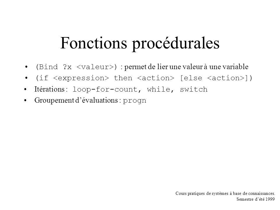 Fonctions procédurales