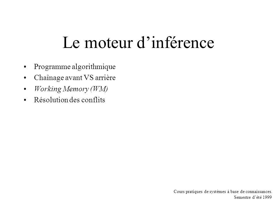 Le moteur d'inférence Programme algorithmique
