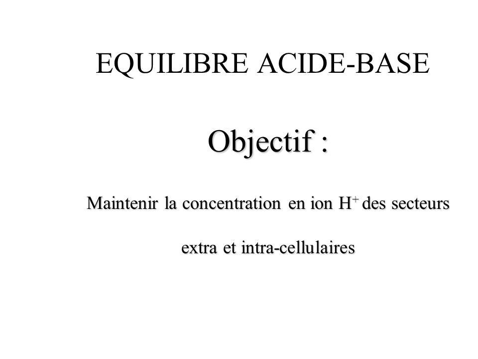 EQUILIBRE ACIDE-BASE Objectif :