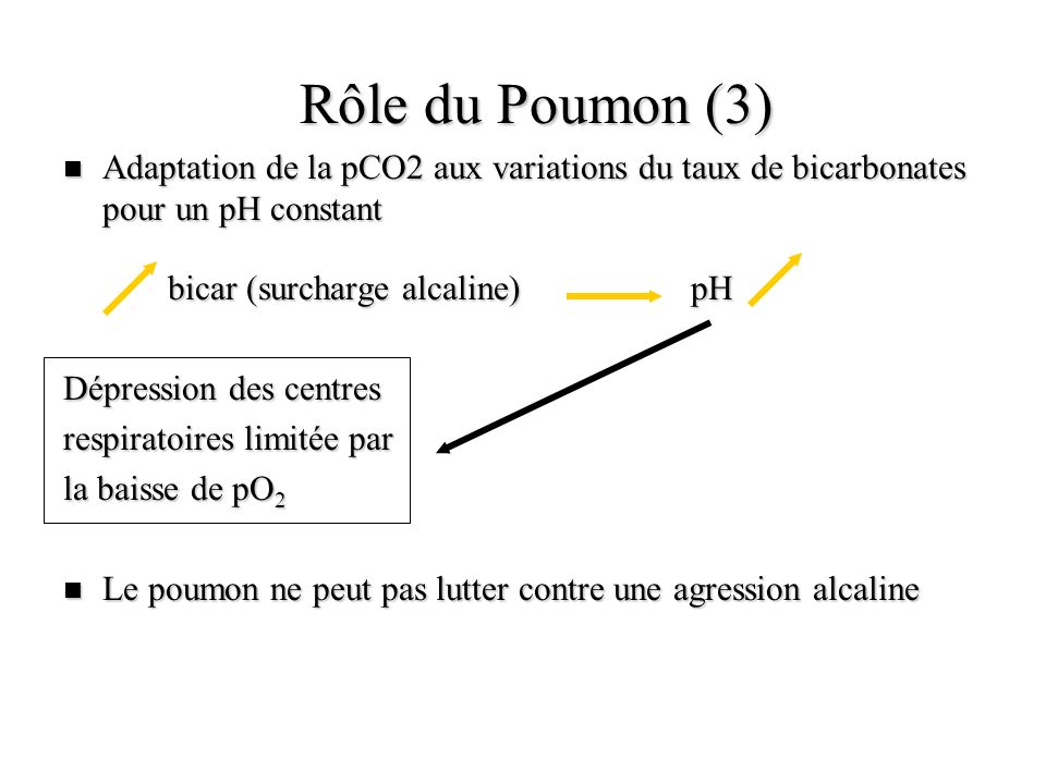 Rôle du Poumon (3) Adaptation de la pCO2 aux variations du taux de bicarbonates pour un pH constant.
