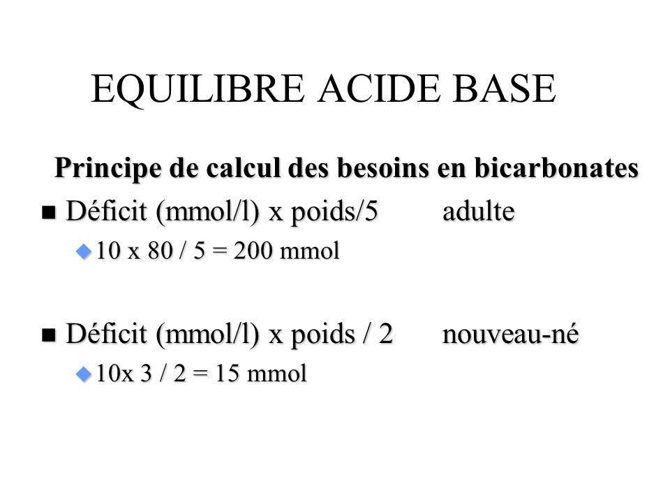 Principe de calcul des besoins en bicarbonates