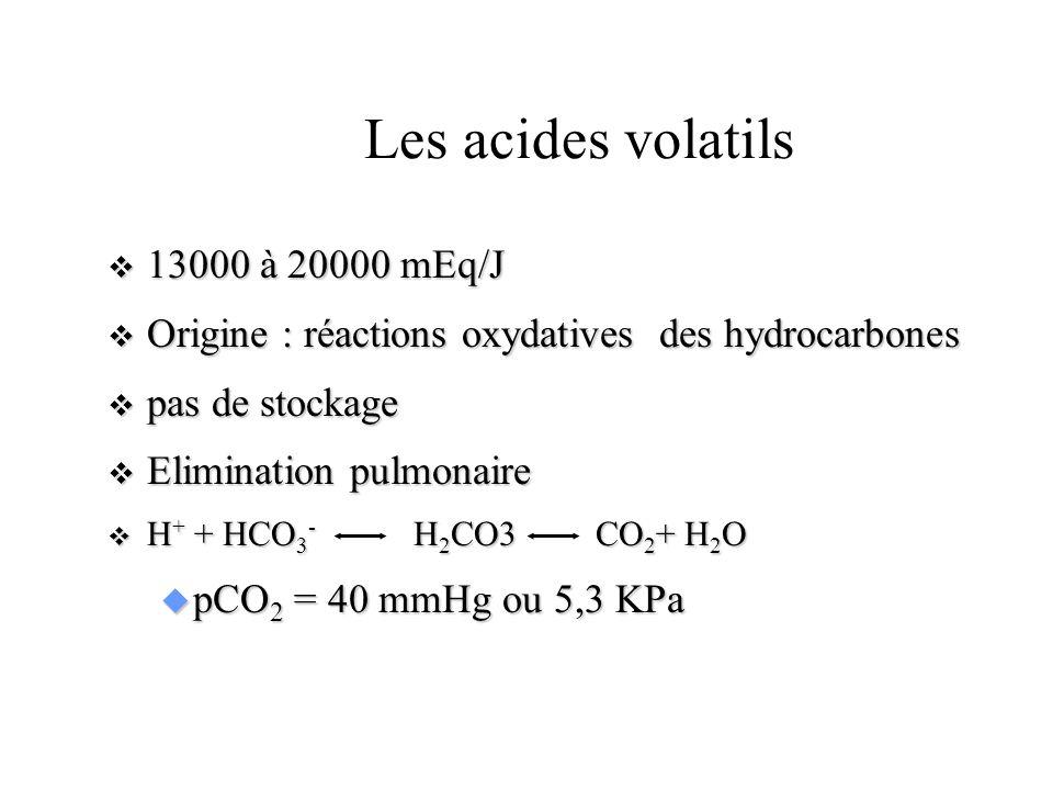Les acides volatils 13000 à 20000 mEq/J