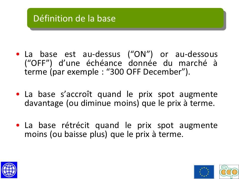 Définition de la base La base est au-dessus ( ON ) or au-dessous ( OFF ) d'une échéance donnée du marché à terme (par exemple : 300 OFF December ).