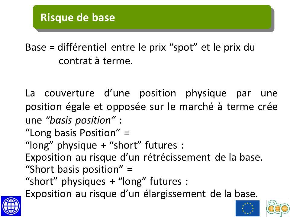 Risque de base Base = différentiel entre le prix spot et le prix du contrat à terme.