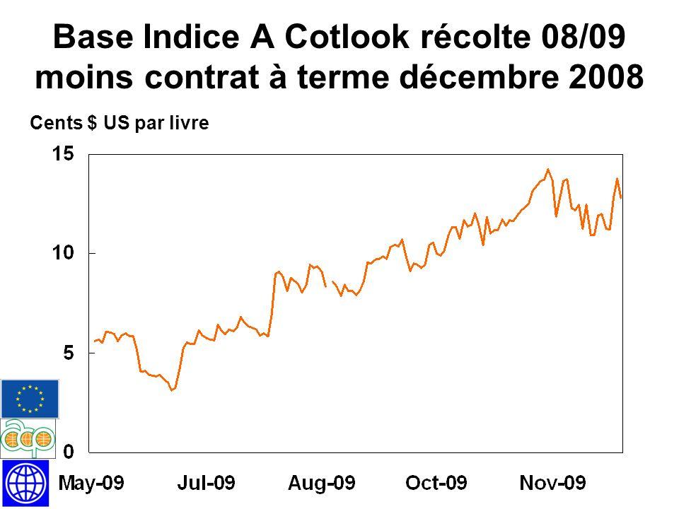 Base Indice A Cotlook récolte 08/09 moins contrat à terme décembre 2008